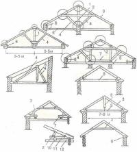 I - схема висячих стропил; II - узлы сопряжений.  1 - стропильная нога; 2 - затяжка (ригель); 3 - подвеска; 4...